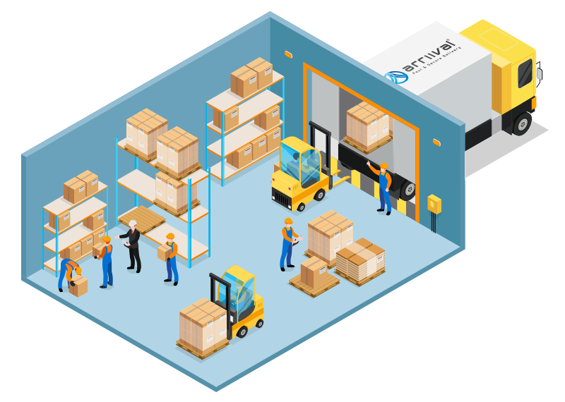 ARRIIVAL ONLINE INVENTORY SYSTEM (AOIS) ARE HERE